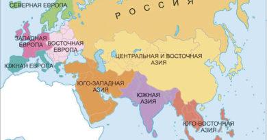 Будущее единой Евразии